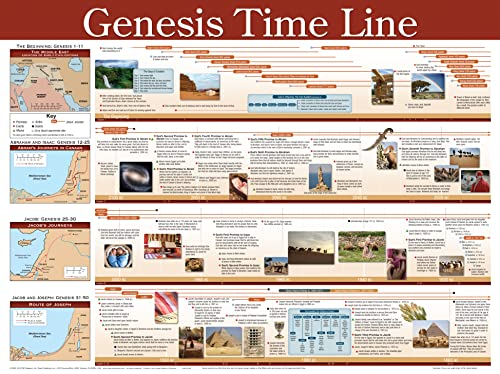 9781596360099: Genesis Time Line Wall Chart-Laminated