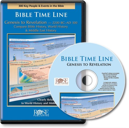Bible Time Line (PowerPoint Presentation): Rose Publishing