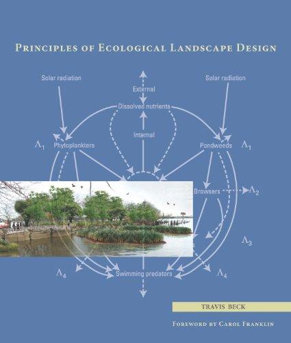 9781597267021: Principles of Ecological Landscape Design