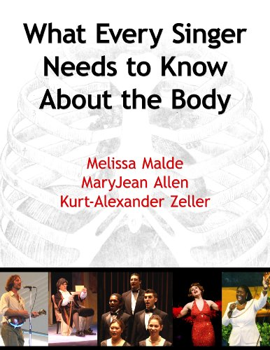 9781597563246: What Every Singer Needs to Know About the Body