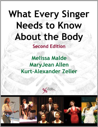 9781597564946: What Every Singer Needs to Know About the Body