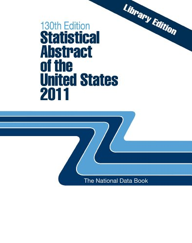 Statistical Abstract of the United States 2011: Federal Government Staff
