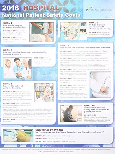 9781599408996: 2016 National Patient Safety Goals for Hospitals posters, large size (Pack of 10)