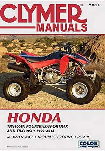Honda TRX400EX Fourtrax/Sportrax & TRX400X 99-13 (Clymer Motorcycle Repair): Penton Staff
