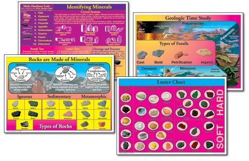 Geology Bulletin Board Set - Mark Twain Media (Compiler)