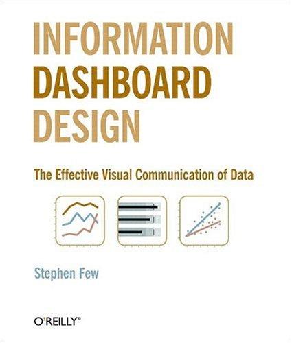 9781600330193: Information Dashboard Design