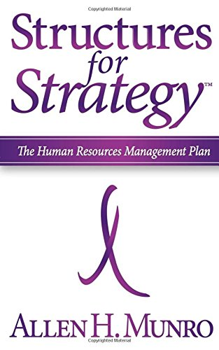 Structures for Strategy: The Human Resources Management: Allen H. Munro