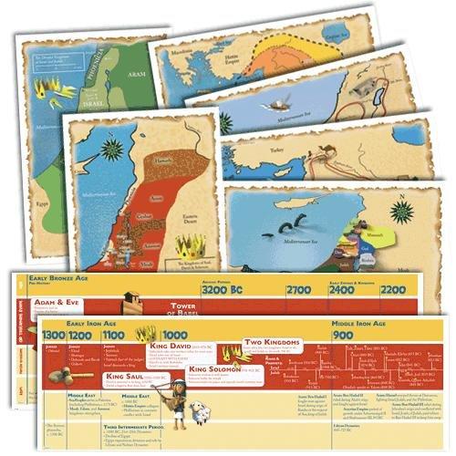God's Great Covenant Old Testament Timeline and Map Set: Headventureland Studios