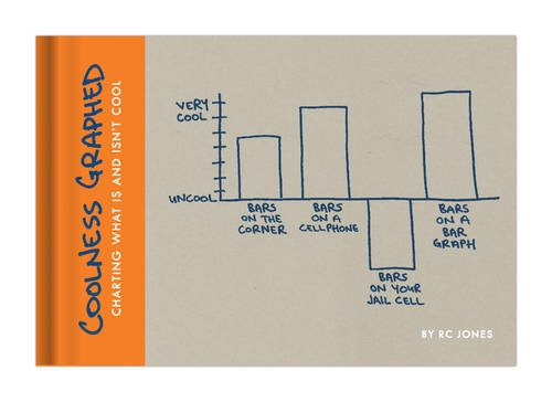 9781601065278: Coolness Graphed (Books & Other Words)