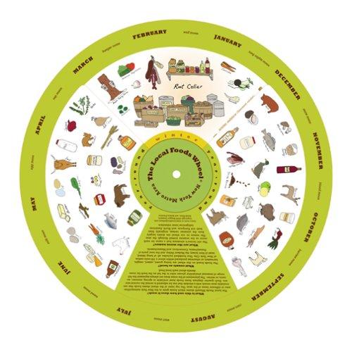 9781603580687: The Local Foods Wheel- New York City Area