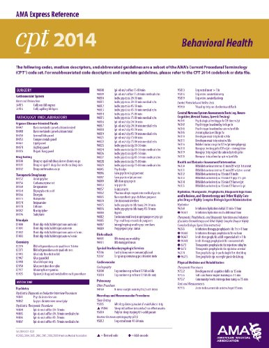 CPT 2014 Express Reference Coding Card General Surgery: American Medical Association