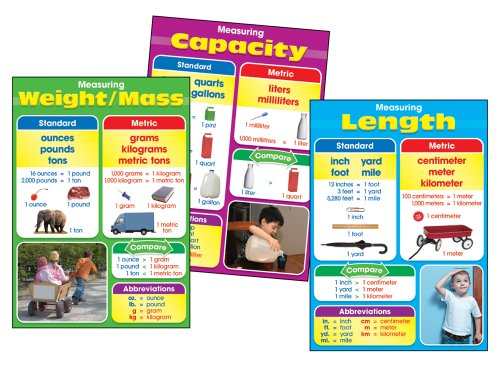 9781604180565: Photographic Measurement Bulletin Board Set