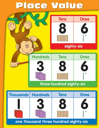 9781604182088: Place Value Chart