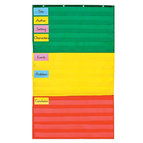 9781604186659: Adjustable Pocket Chart