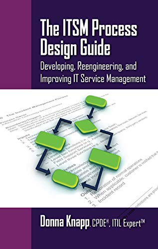 9781604270495: The ITSM Process Design Guide: Developing, Reengineering, and Improving IT Service Management