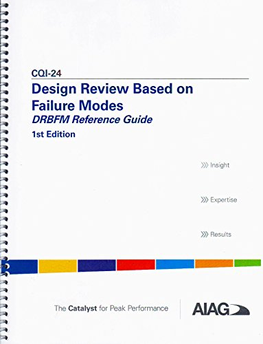 9781605343112: CQI-24 : Design Review Based on Failure Modes (DRBFM Reference Guide), 1st Edition
