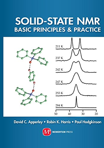 9781606503508: Solid State NMR: Basic Principles & Practice Solid State NMR David C. Apperley, Robin. K. Harris, and Paul Hodgkinson In Stock Date: 05/12/2012 Print ... Binding Type: Hardcover E-book Price: $92.