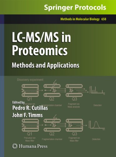 LC-MSMS in Proteomics: Methods and Applications