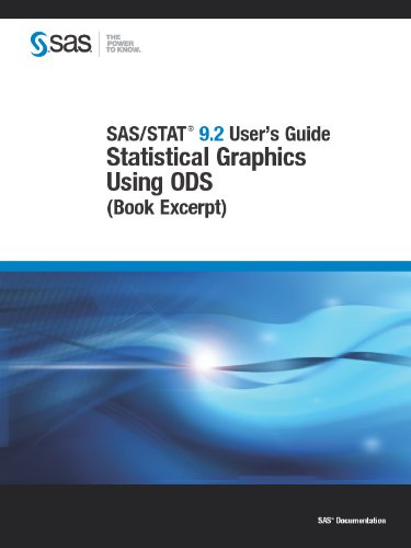 Sas/Stat 9.2 User's Guide: Statistical Graphics Using: SAS Publishing (Creator)