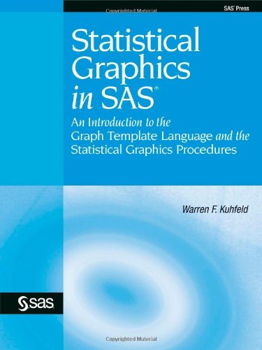 9781607644859: Statistical Graphics in SAS: An Introduction to the Graph Template Language and the Statistical Graphics Procedures