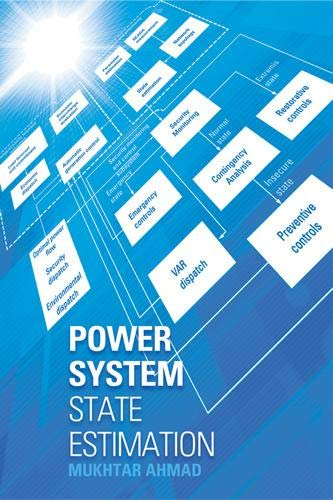 9781608075119: Power System State Estimation (Artech House Power Engineering)