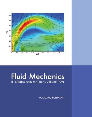 9781609278458: Fluid Mechanics in Spatial and Material Description