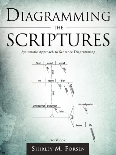 Diagramming the Scriptures: Shirley M. Forsen