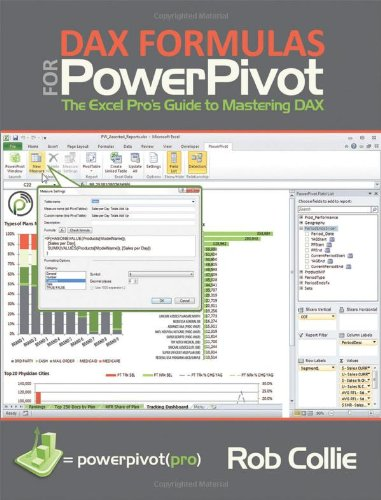 9781615470150: DAX Formulas for PowerPivot: A Simple Guide to the Excel Revolution