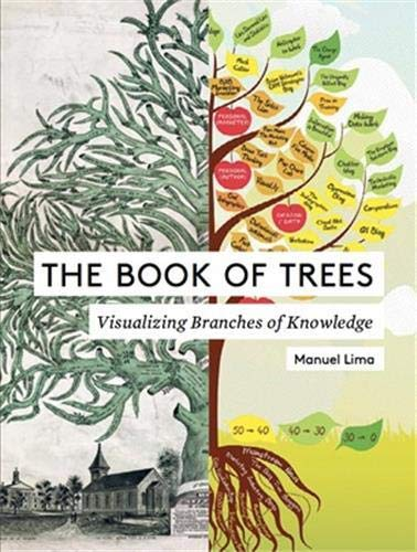 9781616892180: The Book of Trees: Visualizing Branches of Knowledge