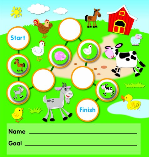 Farm Mini Incentive Charts