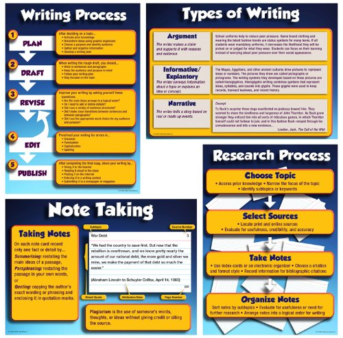 9781622234752: Research and Write to Meet Common Core State Standards Bulletin Board Set