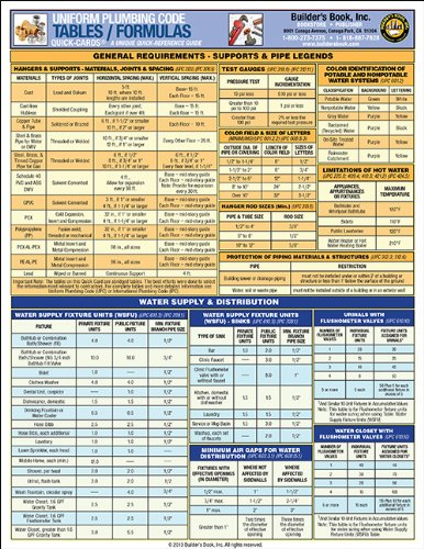 Laminated Quick-Card: 2012 Uniform Plumbing Code Tables/Formulas: Builder's Book