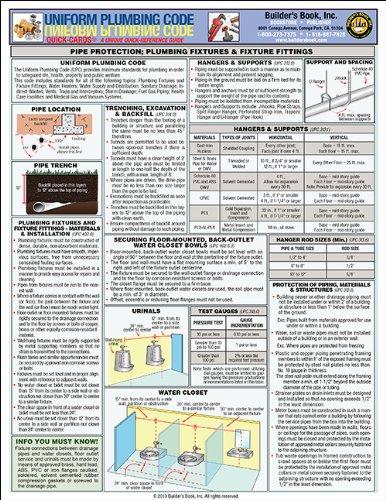 Uniform Plumbing Code 2012 Quick Card: Builders Book