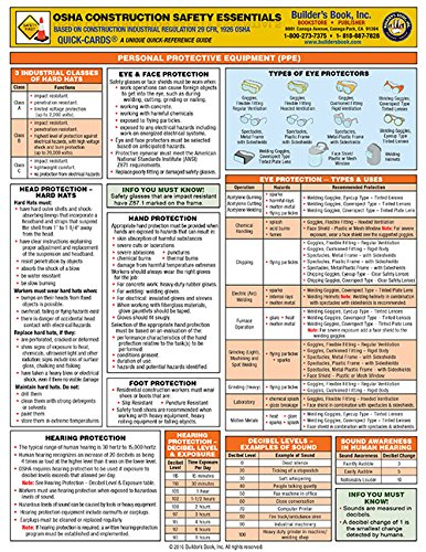 9781622701018: OSHA Construction Safety Essentials Quick-Card