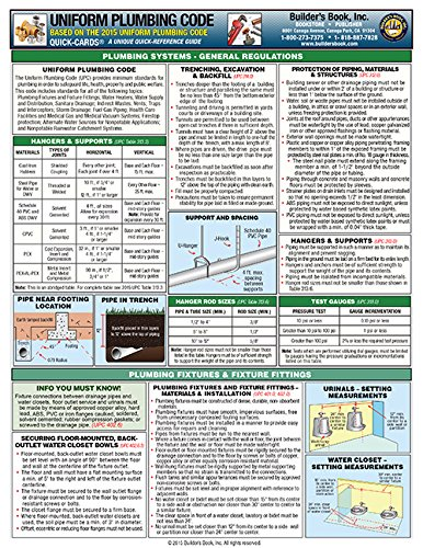 Uniform Plumbing Code 2015 Quick Card Based: Builders Book