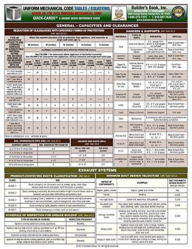 9781622701216: 2015 Uniform Mechanical Code Tables/Equations Quick Card