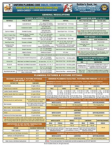 2015 Uniform Plumbing Code Tables Equations Laminated: Builders Book