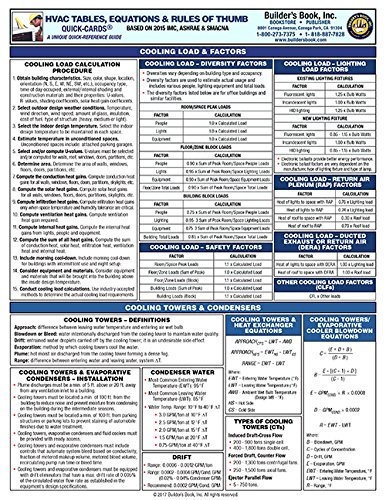 9781622701278: HVAC Tables, Equations & Rules of Thumb Quick-Card