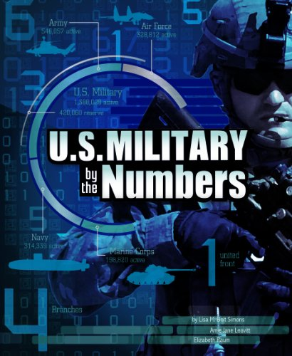 9781623700614: U.S. Military by the Numbers (Capstone Young Readers)