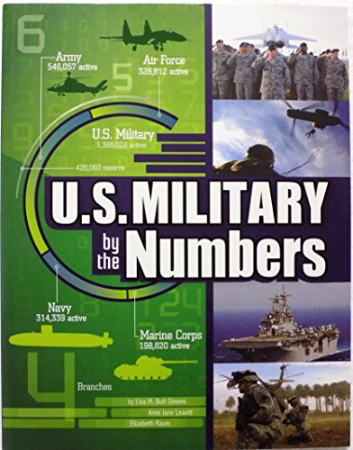 9781623701888: U.S. Military By The Numbers