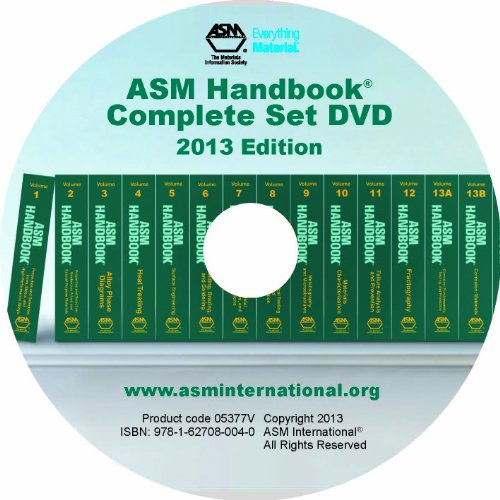 ASM Handbook 2013: ASM International