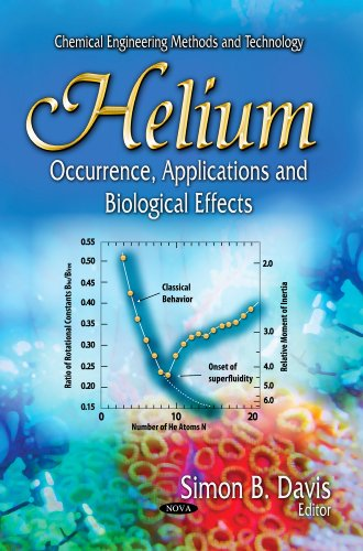 9781628086126: Helium: Occurrence, Applications and Biological Effects (Chemical Engineering Methods and Technology)