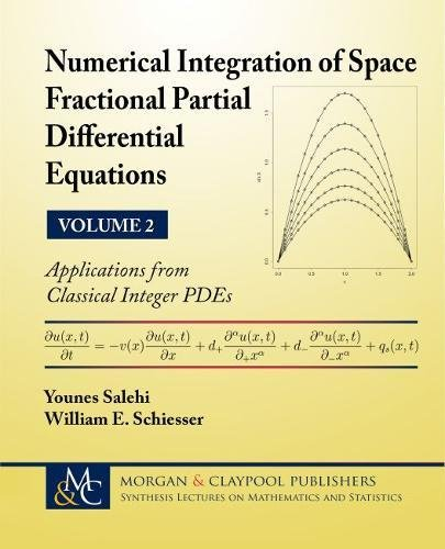 9781681732091: Numerical Integration of Space Fractional Partial Differential Equations: Vol 2 - Applications from Classical Integer PDEs (Synthesis Lectures on Mathematics and Statistics)