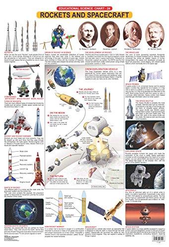 9781730193125: Rockets & Spacecraft