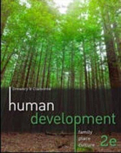 Human Development (Paperback): Wendy Drewery