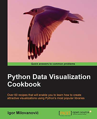 9781782163367: Python Data Visualization Cookbook