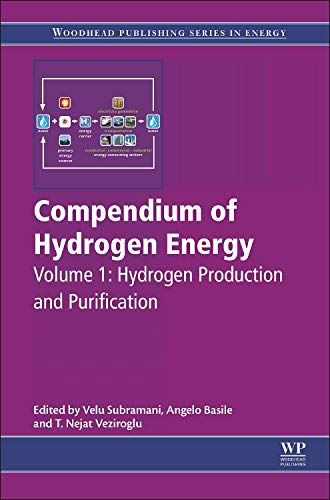 9781782423614: Compendium of Hydrogen Energy: Hydrogen Production and Purification