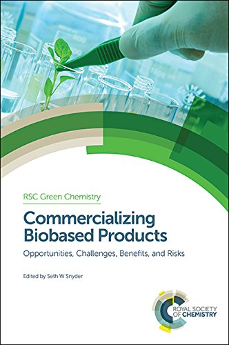 Commercializing Biobased Products: Opportunities, Challenges, Benefits, and Risks (Green Chemistry ...