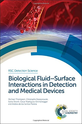 9781782620976: Biological Fluid-surface Interactions in Detection and Medical Devices
