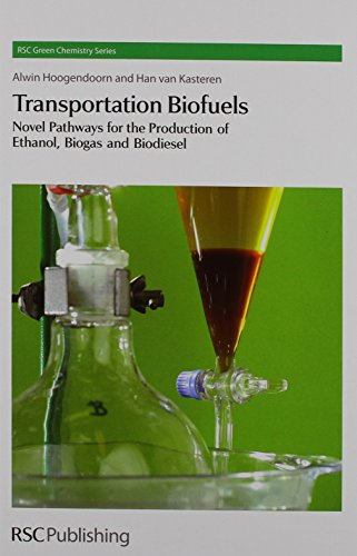 Applied Green Chemistry Set (Hardback): Royal Society Of Chemistry